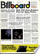 12 Jun. 1971