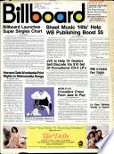 9 Jun. 1973