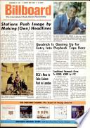 27 Nov. 1965