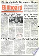 1 Jun 1963