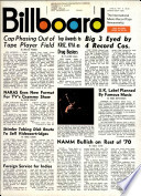 20 Jun. 1970