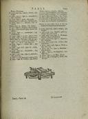 Página 1205
